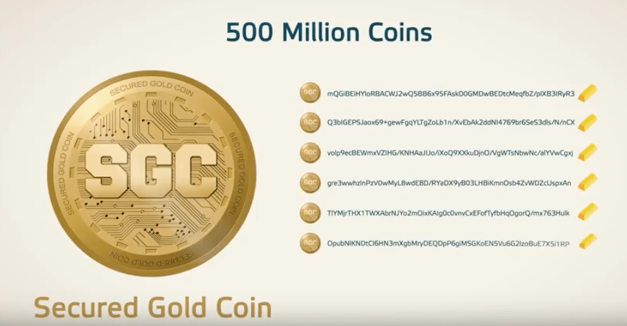 secured gold currency